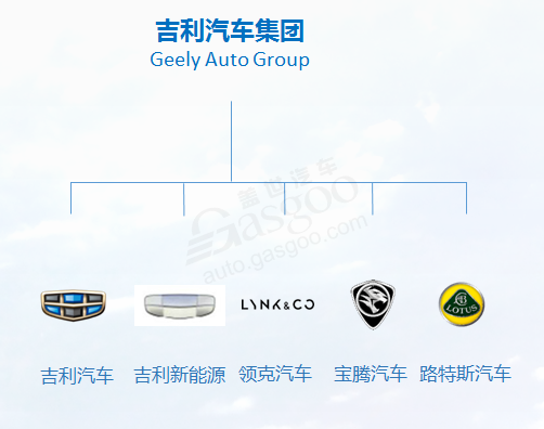 Geely New Energy.png