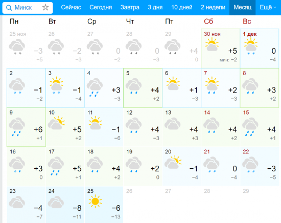 weather minsk dec-2019.png