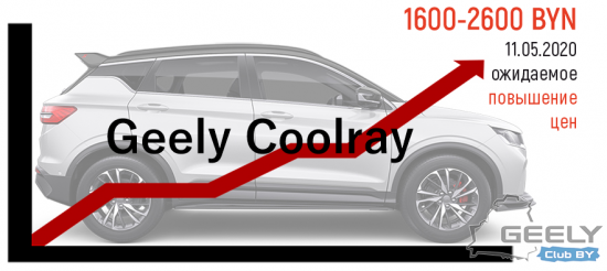 geely-coolray-up-price.png