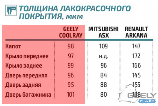 за-рулем-geely-coolray.png